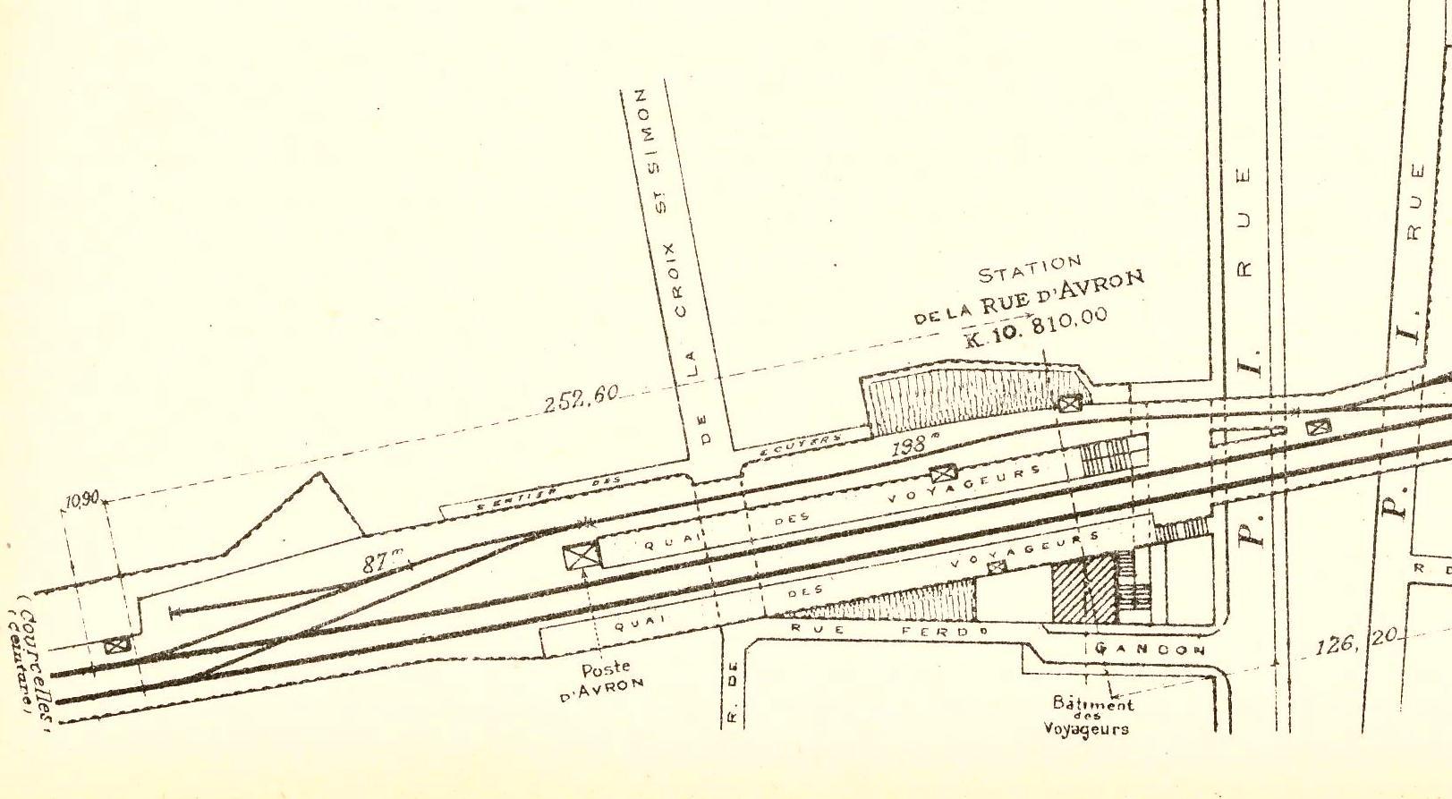 Petite Ceinture rue d'Avron plan 1914