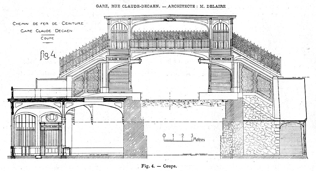 Plan en coupe de la gare Rue Claude Decaen Petite Ceinture