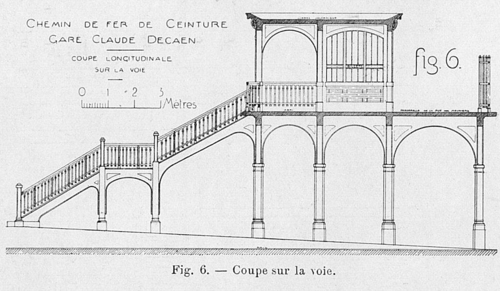 Plan passerelle abri gare rue Claude Decaen Petite Ceinture